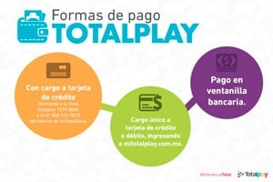 Formas de pago TotalPlay